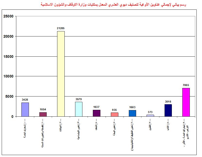 statistic.png